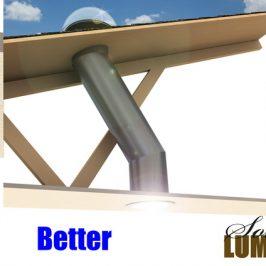 Эксклюзивные комбинированные системы солнечного освещения ALLUX Solar Luminance